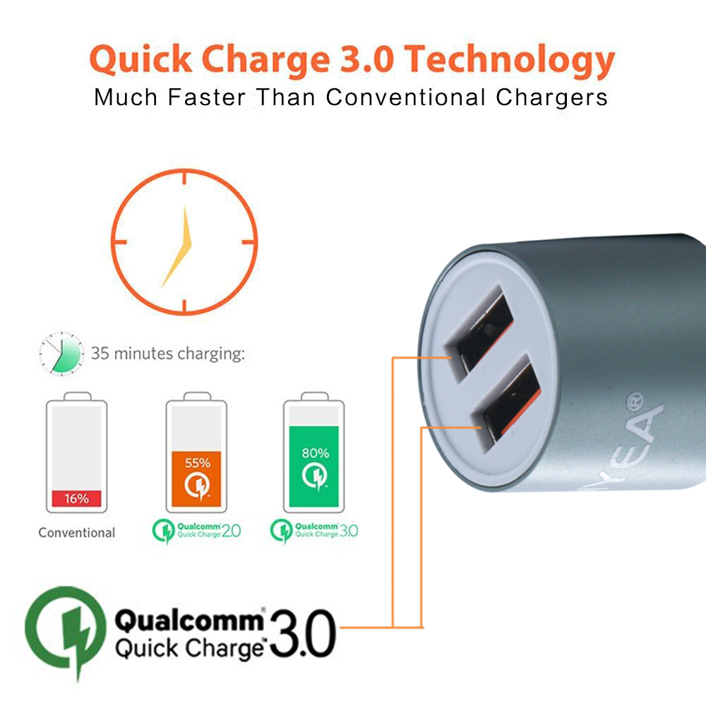 Quick Charge 3.0 USB Car Charger,OIYEA 48W 5A 2-USB QC3.0 Car Adapter for Samsung Galaxy S8/S8+/Note 8/ S7/ S6 / Edge/ IPhone X